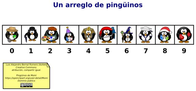 Un arreglo de pingüinos