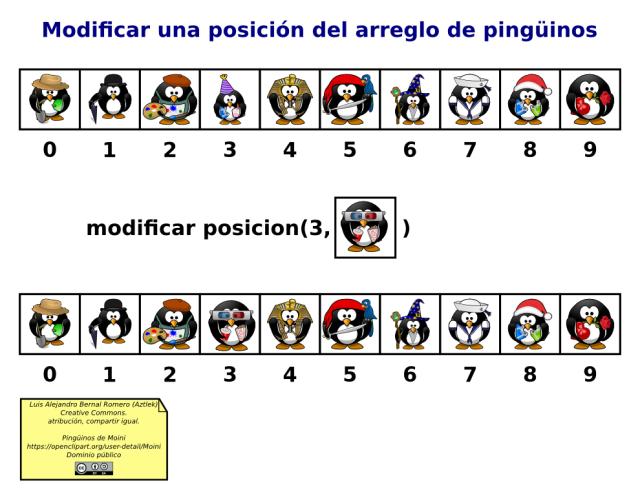 Modificar una posición del arreglo de pingüinos