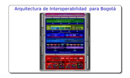 ArquitecturaDistrital-Portada