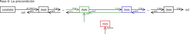 ListaDoblementeEncadenada-insertar-algoritmo-0