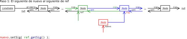 ListaDoblementeEncadenada-insertar-algoritmo-1
