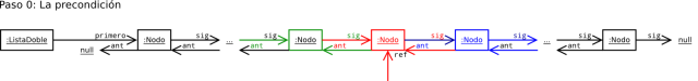 ListaDoblementeEncadenada-retirar-algoritmo-0