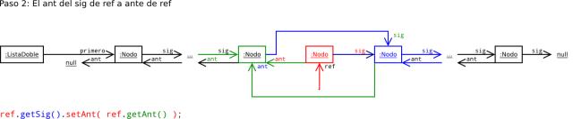 ListaDoblementeEncadenada-retirar-algoritmo-2