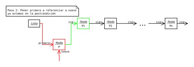 ListaEncadenadaSencilla_insertarPrimero_algorimo_02