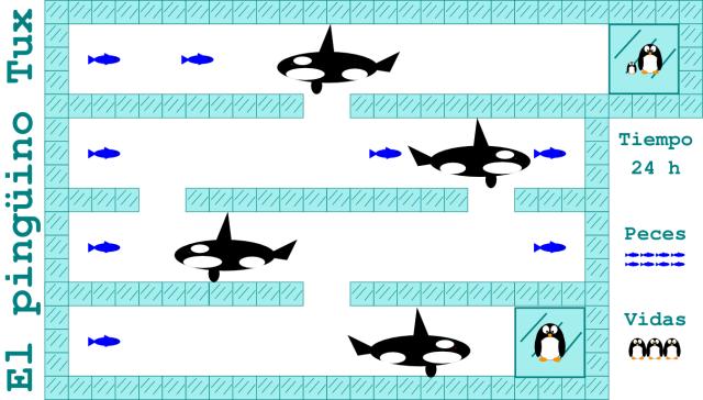 El escenario del juego